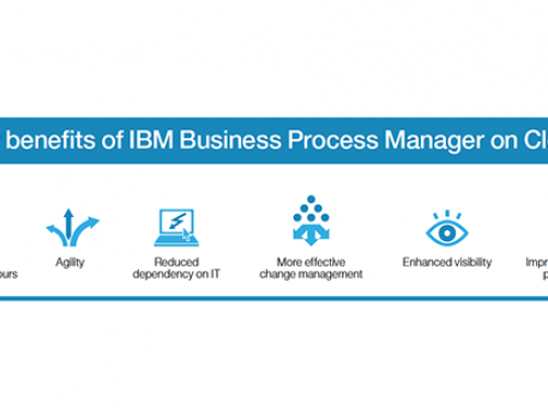 IBM BPM Cloud Benefits